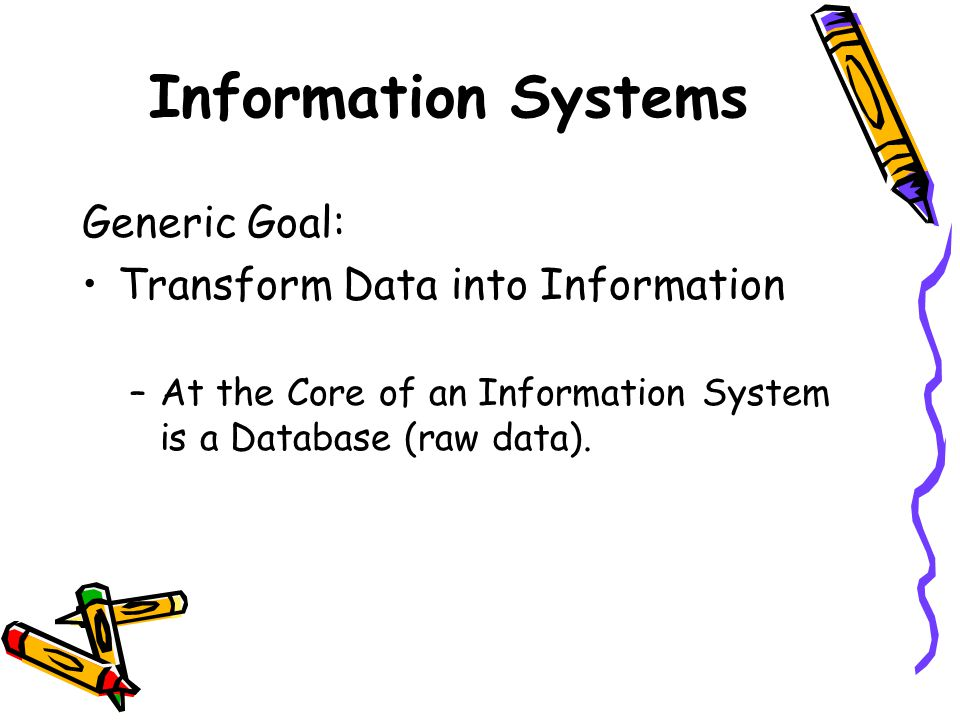 Information Systems (TSP and PCS) Data doesn't just appear, Capturing Data is really the first step These systems help capture data but they also have other purposes (goals): 1.Transaction Processing Systems (TPS) 2.Process Control Systems (PCS)