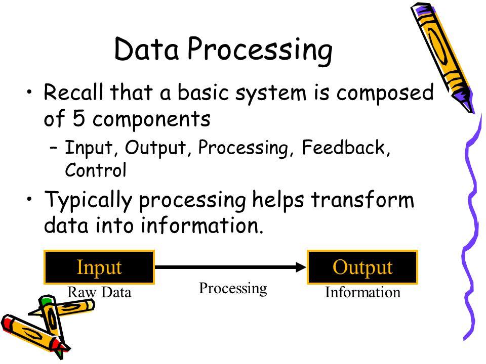 Processing Summarizing Computing Averages Graphing Creating Charts Visualizing Data