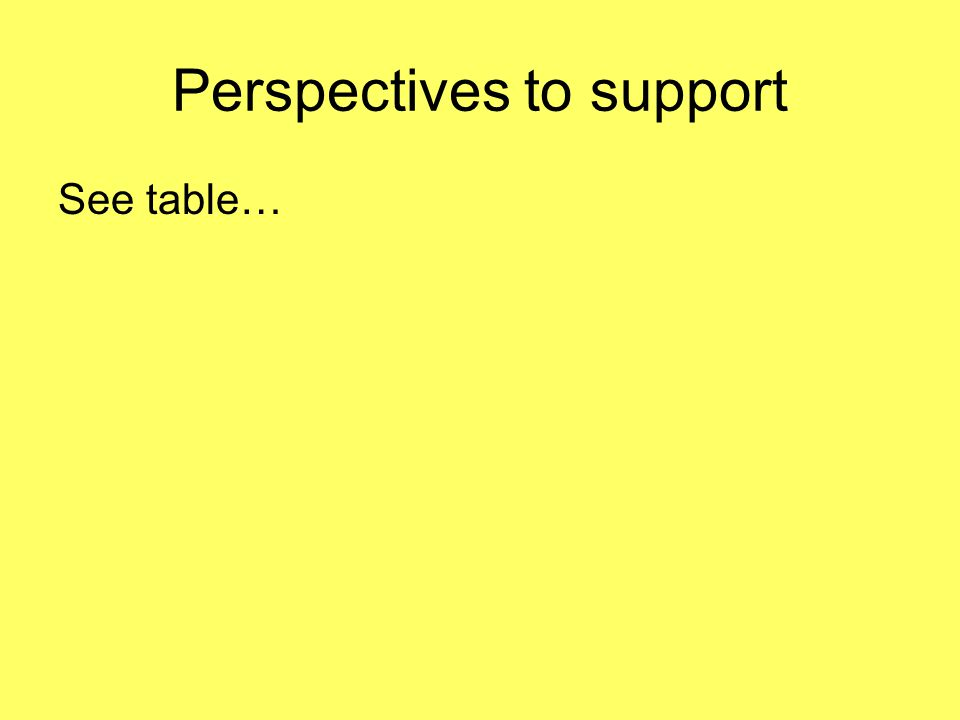 Perspectives to support See table…