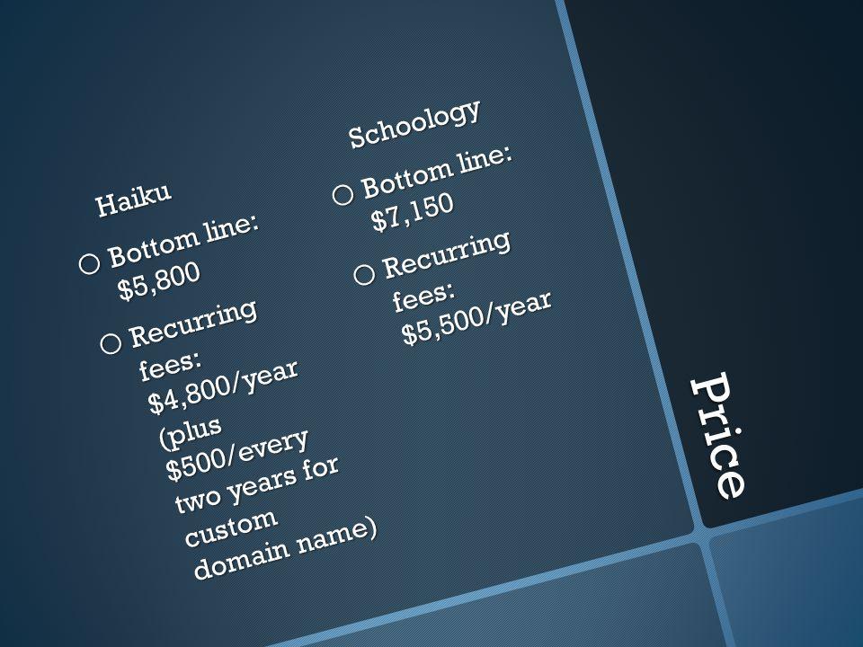 Price Haiku o Bottom line: $5,800 o Recurring fees: $4,800/year (plus $500/every two years for custom domain name) Schoology o Bottom line: $7,150 o Recurring fees: $5,500/year