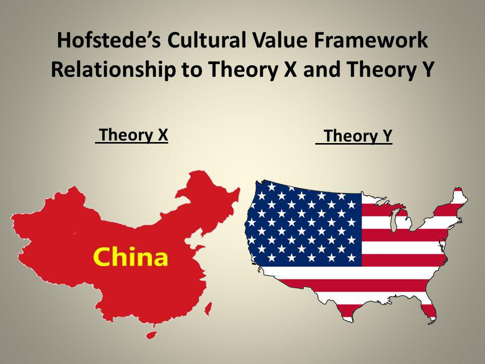 Hofstede's Cultural Value Framework Relationship to Theory X and Theory Y Theory X Theory Y
