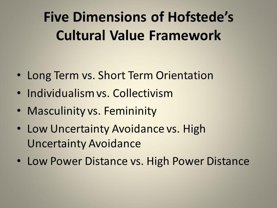 Cultural Value Comparison China United States
