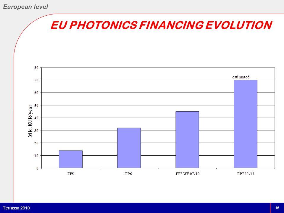 EU PHOTONICS FINANCING EVOLUTION 16 Terrassa 2010 European level