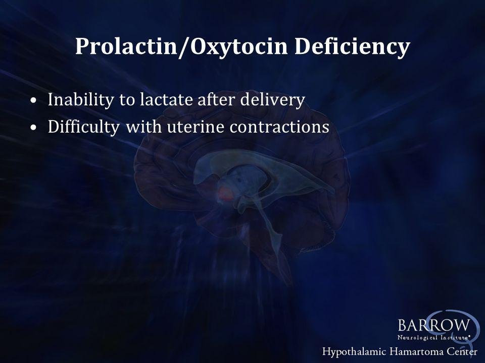 Prolactin/Oxytocin Deficiency Inability to lactate after delivery Difficulty with uterine contractions
