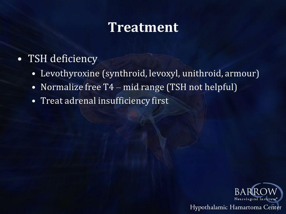 Treatment TSH deficiency Levothyroxine (synthroid, levoxyl, unithroid, armour) Normalize free T4 – mid range (TSH not helpful) Treat adrenal insufficiency first