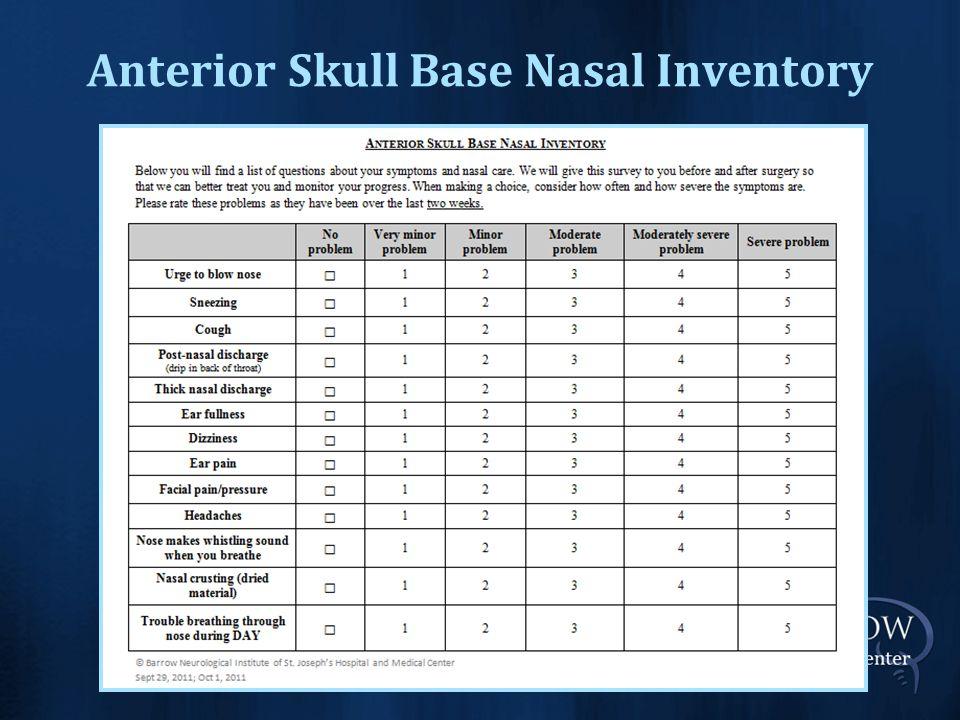 Anterior Skull Base Nasal Inventory