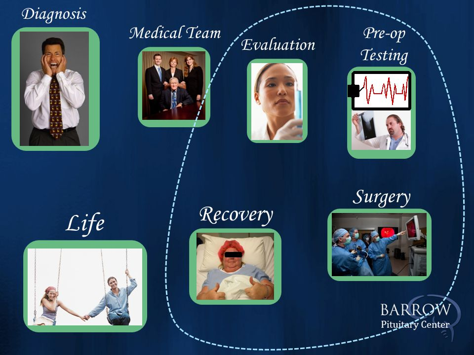 Diagnosis Pre-op Testing Evaluation Surgery Recovery Medical Team Life