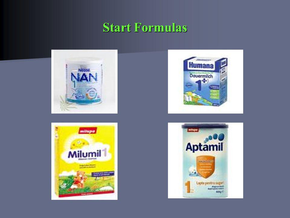 Start Formulas