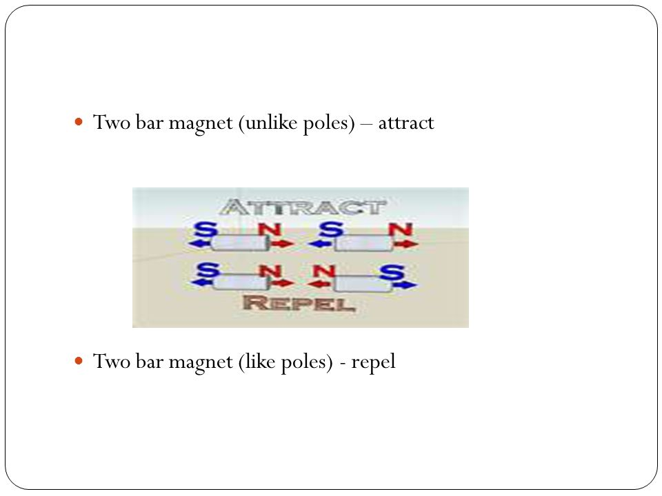 Two bar magnet (unlike poles) – attract Two bar magnet (like poles) - repel