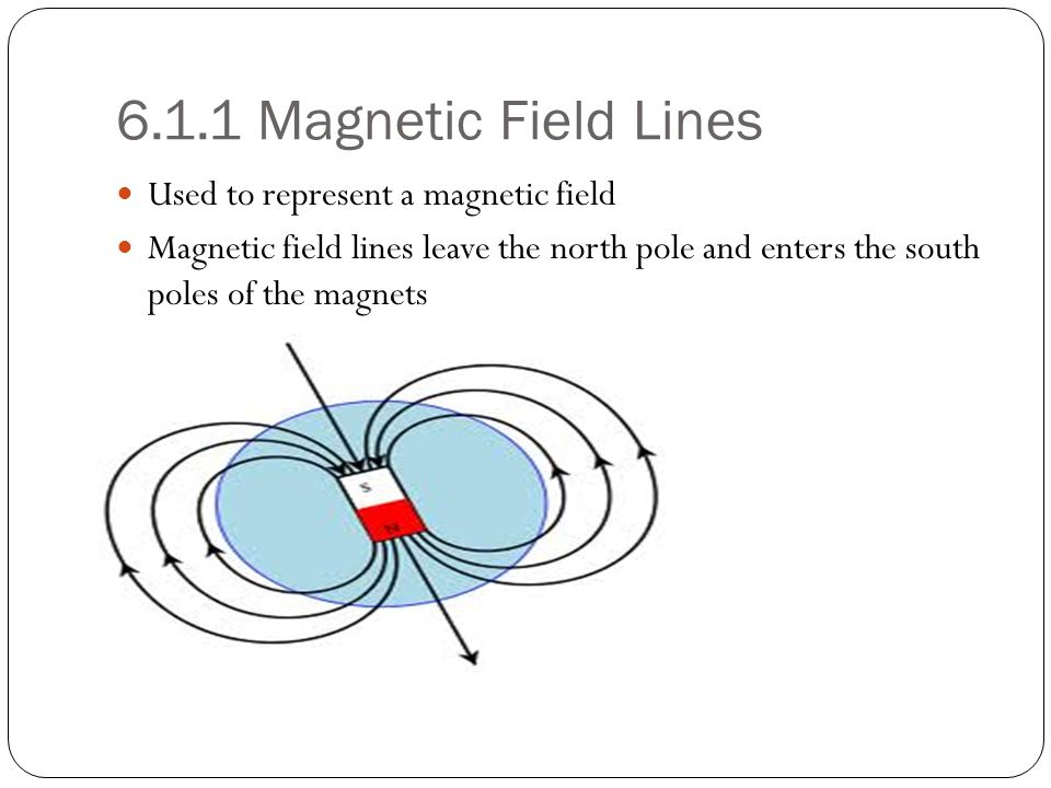 A region around a magnet where a magnetic force can be experienced. A stationary electric charge is surrounded by an electric field only. Magnetic fie