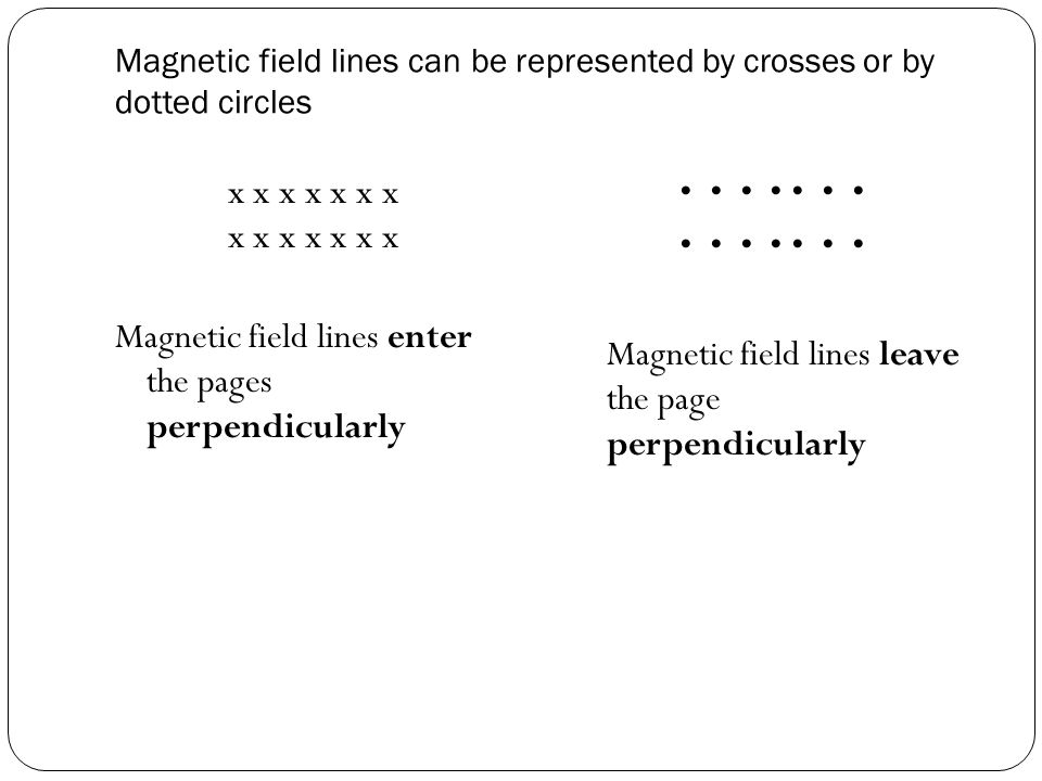 6.1.1 Magnetic Field Lines Used to represent a magnetic field Magnetic field lines leave the north pole and enters the south poles of the magnets