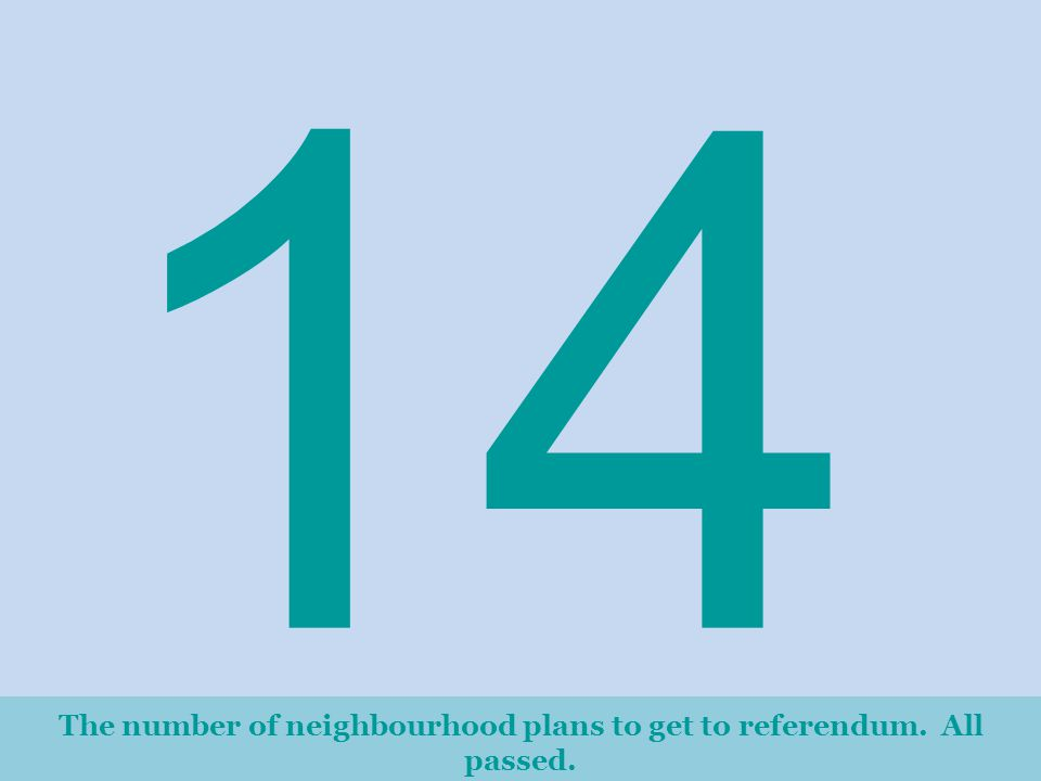 14 The number of neighbourhood plans to get to referendum. All passed.
