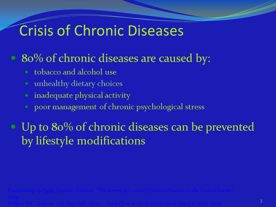 Lipids How does the program affect lipids.