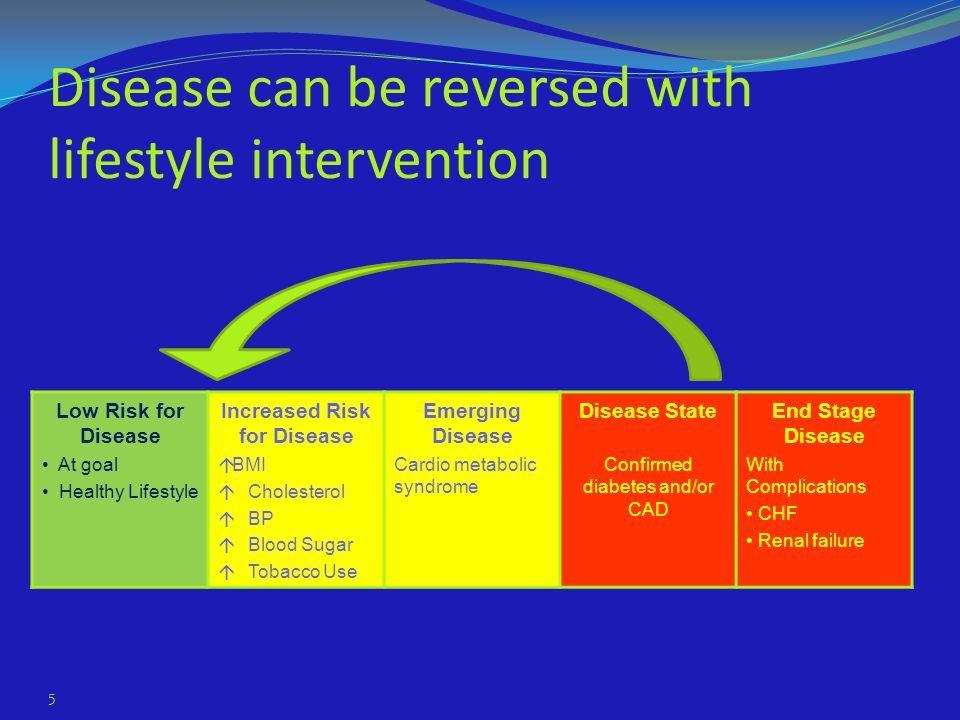Diabetes and Pre-Diabetes How will the program affect these.