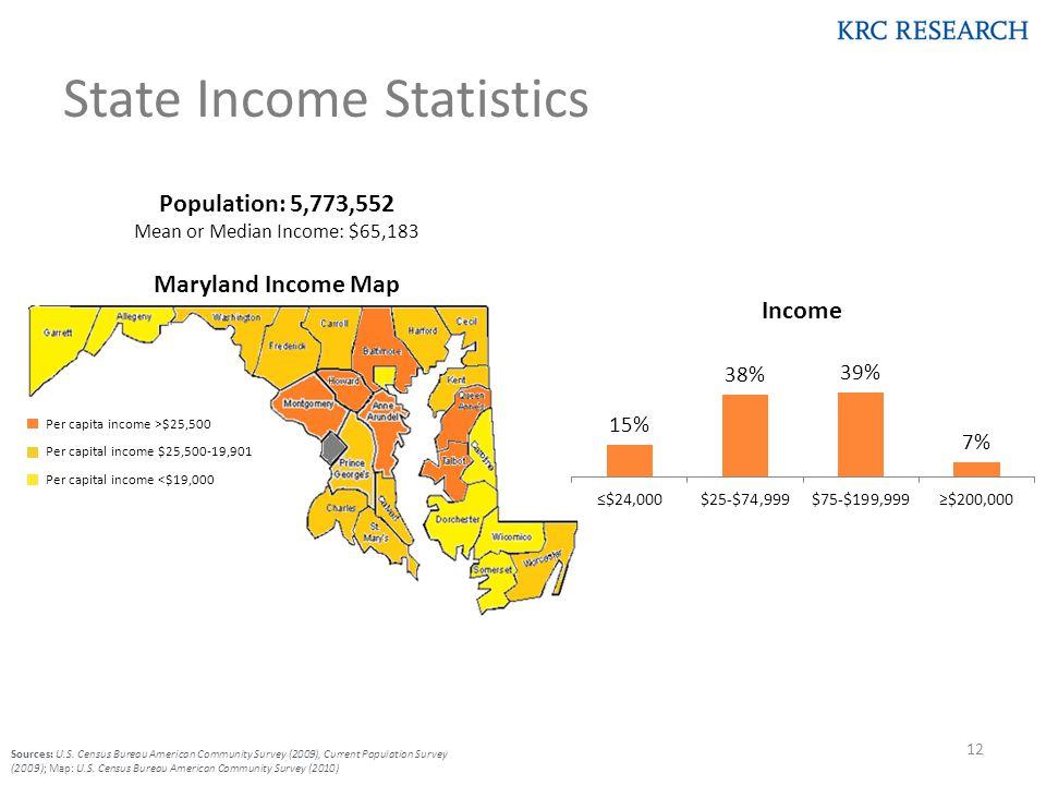 Sources: U.S. Census Bureau American Community Survey (2009), Current Population Survey (2009); Map: U.S. Census Bureau American Community Survey (201