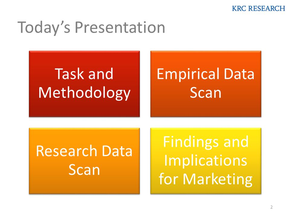 Today's Presentation 2