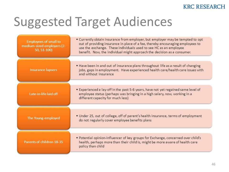 Suggested Target Audiences 46