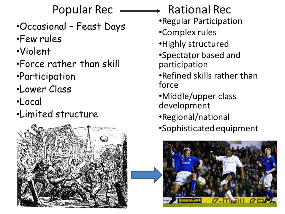 Popular Rec Rational Rec Occasional – Feast Days Few rules Violent Force rather than skill Participation Lower Class Local Limited structure Regular Participation Complex rules Highly structured Spectator based and participation Refined skills rather than force Middle/upper class development Regional/national Sophisticated equipment