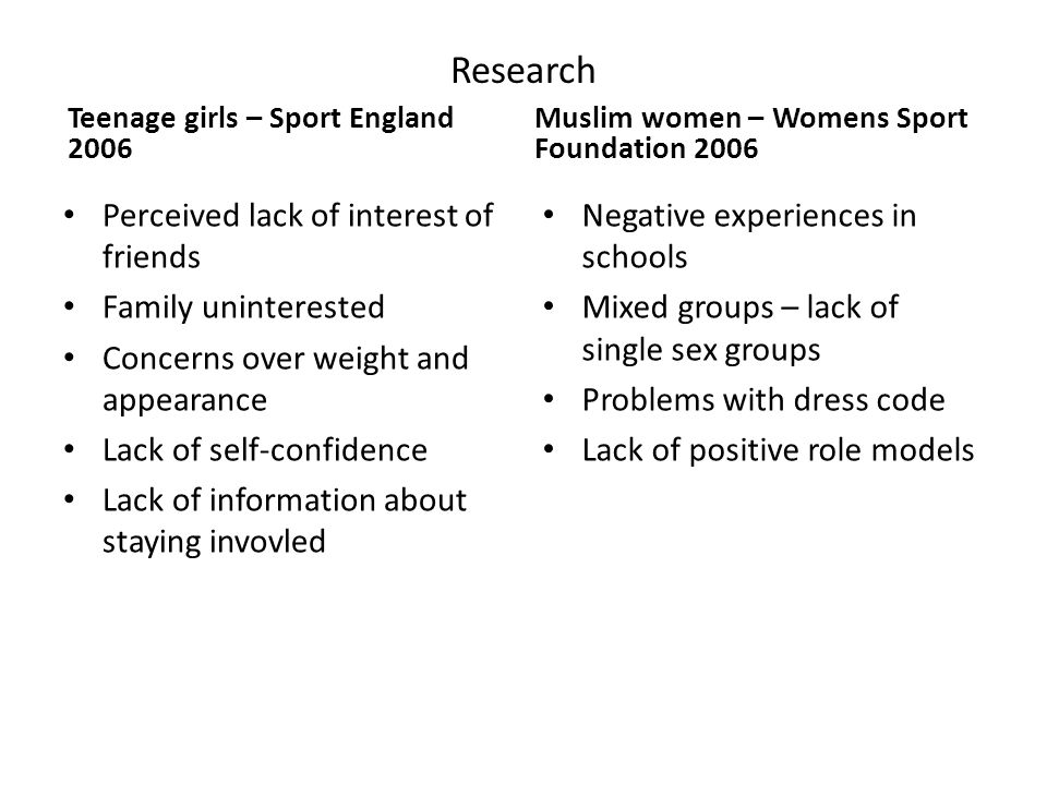 Research Teenage girls – Sport England 2006 Perceived lack of interest of friends Family uninterested Concerns over weight and appearance Lack of self-confidence Lack of information about staying invovled Muslim women – Womens Sport Foundation 2006 Negative experiences in schools Mixed groups – lack of single sex groups Problems with dress code Lack of positive role models