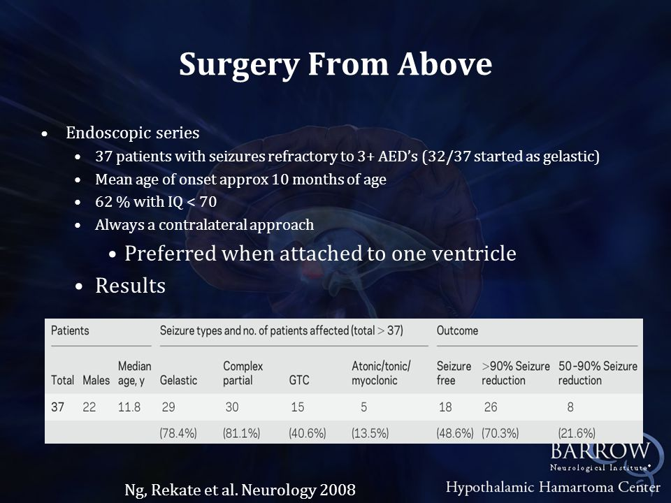 Surgery From Above Endoscopic series 37 patients with seizures refractory to 3+ AED's (32/37 started as gelastic) Mean age of onset approx 10 months of age 62 % with IQ < 70 Always a contralateral approach Preferred when attached to one ventricle Results Ng, Rekate et al.