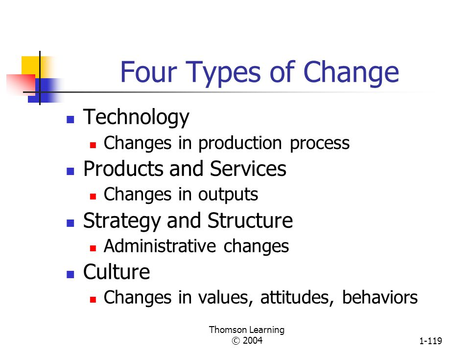 Thomson Learning © 20041-118 Incremental vs. Radical Change Continuous progression Paradigm-breaking burst Through normal structure and management pro