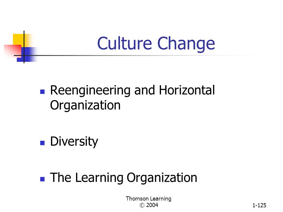 Thomson Learning © 20041-124 Dual-Core Approach to Organization Change Type of Innovation Desired Administrative Structure Technology Direction of Change: Top-Down Bottom-Up Examples of Change: Strategy Production Downsizing techniques Structure Workflow Best Organizational Design for Change: Mechanistic Organic Administrative Core Technical Core
