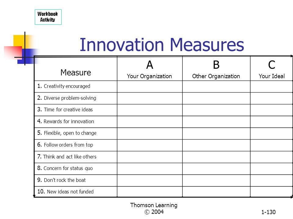 Thomson Learning © 20041-129 Techniques for Change Implementation Establish a sense of urgency for change.