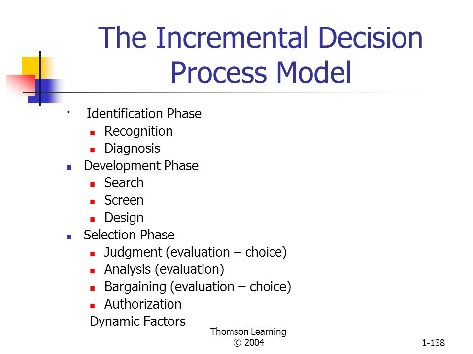 Thomson Learning © 20041-137 Choice Processes in the Carnegie Model Hold joint discussion and interpret goals and problems Share opinions Establish pr