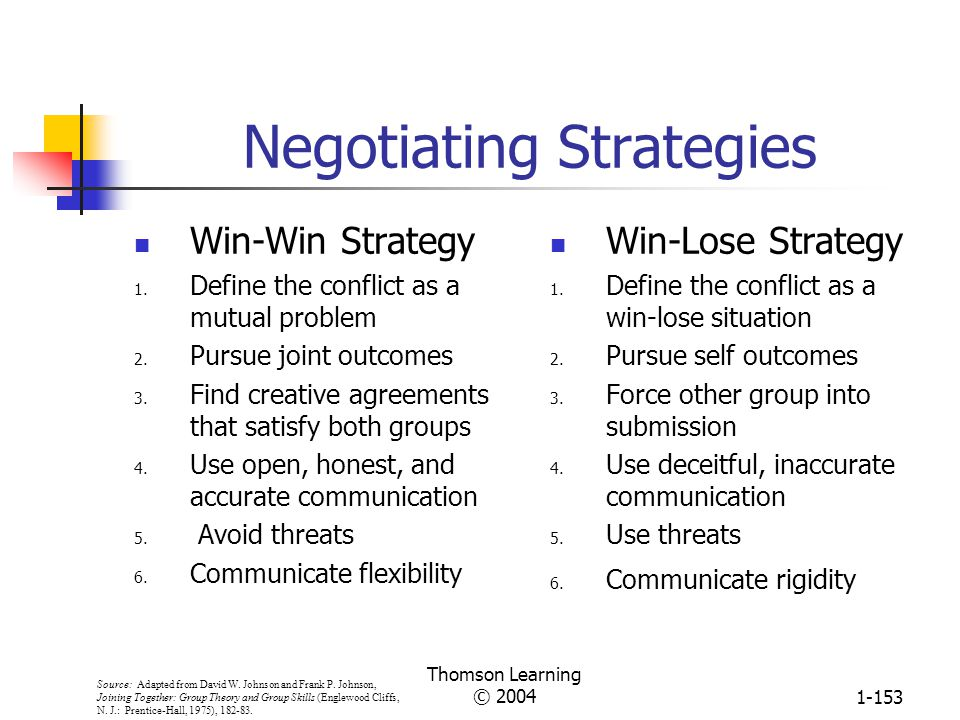 Thomson Learning © 20041-152 Power and Political Tactics in Organizations Tactics for Increasing the Power Base Political Tactics for Using Power Tactics for Enhancing Collaboration 1.