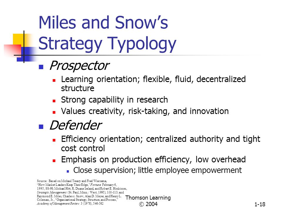 Thomson Learning © 20041-17 Porter's Competitive Strategies Competitive Scope Competitive Advantage StrategyExample BroadLow Cost Low-Cost LeadershipDell Computer BroadUniquenessDifferentiation Starbucks Coffee Co.