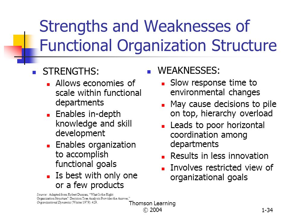 Thomson Learning © 20041-33 Structural Design Options for Grouping Employees into Departments EngineeringMarketingManufacturing CEO Functional Groupin
