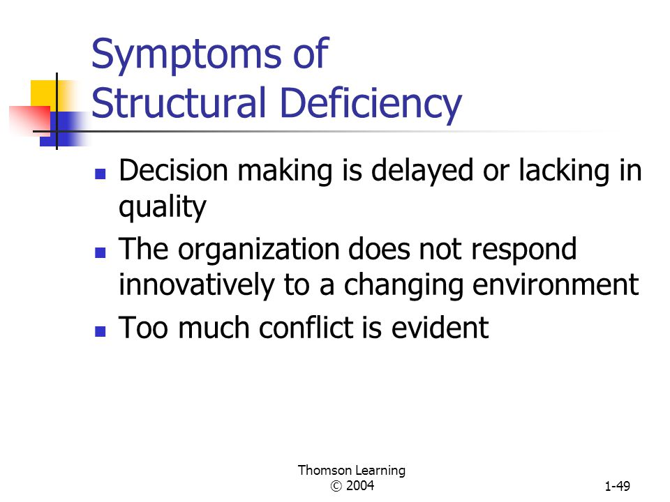 Thomson Learning © 20041-48 The Relationship of Structure to Organization's Need for Efficiency vs. Learning Horizontal Structure Dominant Structural