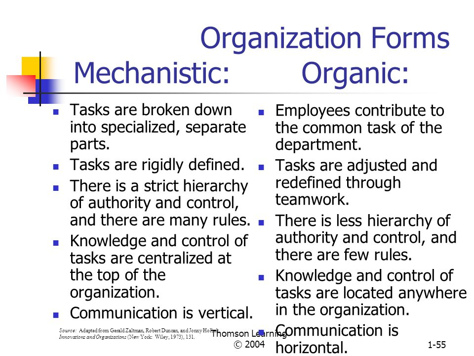 Thomson Learning © 20041-54 Environmental Uncertainty and Organizational Integrators Industry: PlasticsFoodsContainer Environmental UncertaintyHighMod