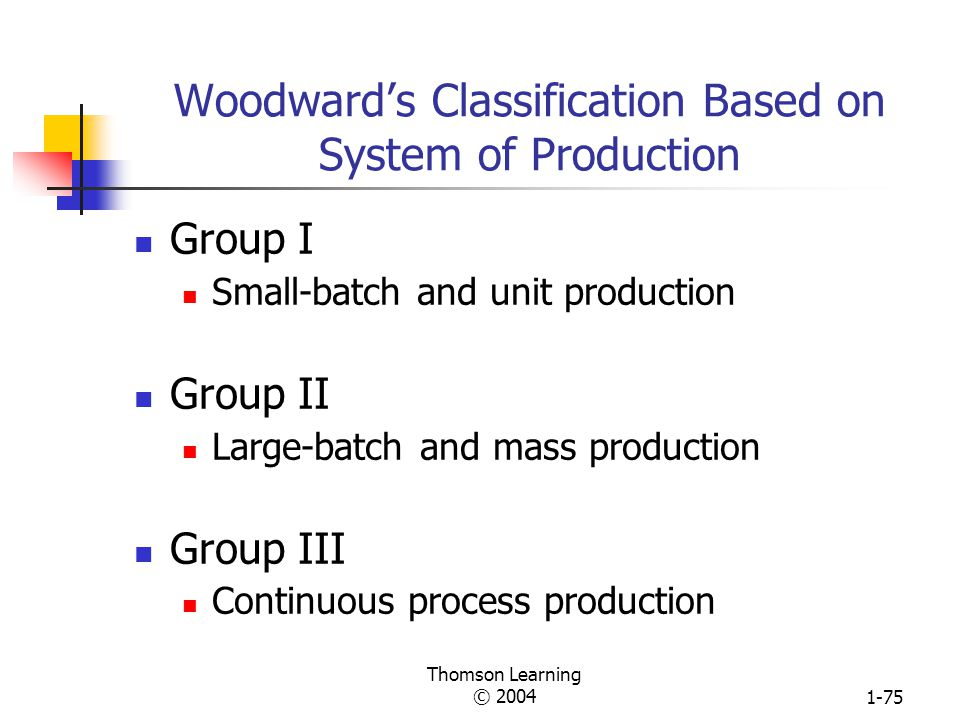 Thomson Learning © 20041-74 Core Transformation Process for a Manufacturing Company ENVIRONMENT Organization Raw Material Inputs Product or Service Outputs Core Work Processes Materials Handling Milling Inspection Assembly