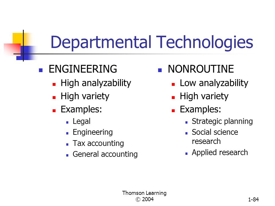 Thomson Learning © 20041-83 Departmental Technologies CRAFT Low analyzability Low variety Examples: Performing arts Trades Fine goods manufacturing ROUTINE High analyzability Low variety Examples: Sales Clerical Drafting Auditing