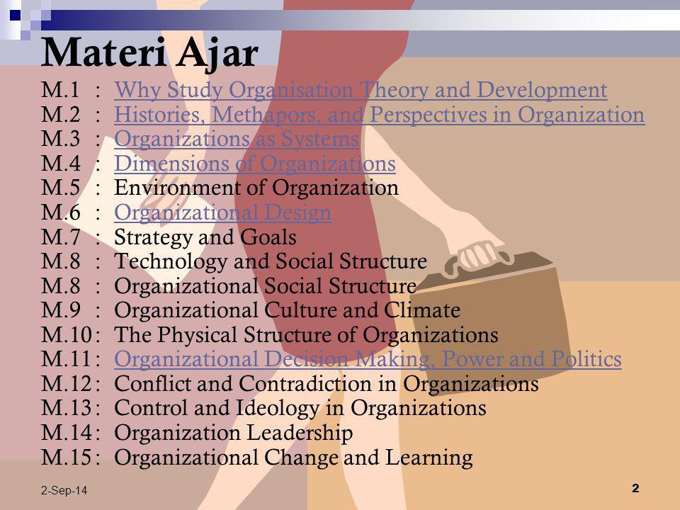 SILABUS TEORI DAN PENGEMBANGAN ORGANISASI Program Magister Administrasi Publik Universitas Muhammadiyah Makassar 2012 2-Sep-14 1