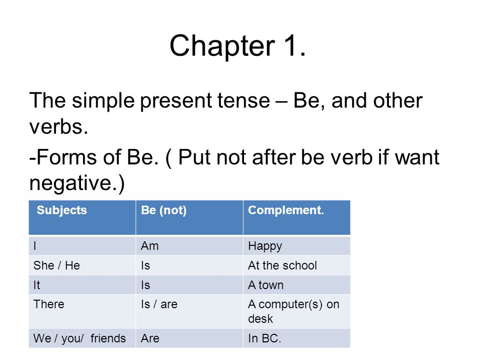 Chapter 1. The simple present tense – Be, and other verbs.