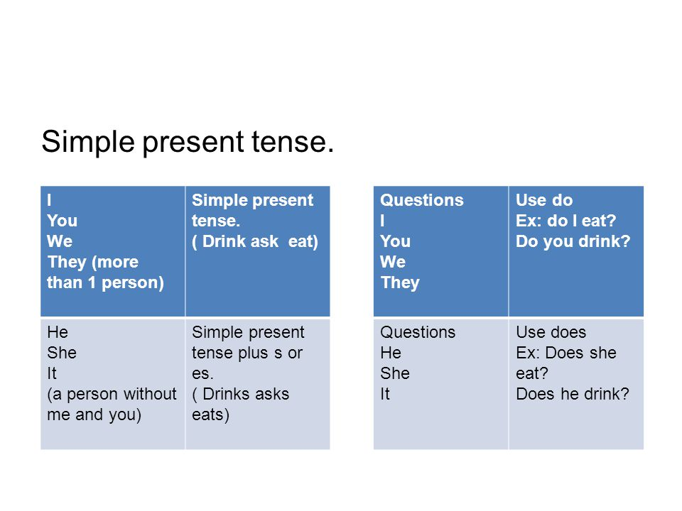 Simple present tense. I You We They (more than 1 person) Simple present tense. ( Drink ask eat) He She It (a person without me and you) Simple present