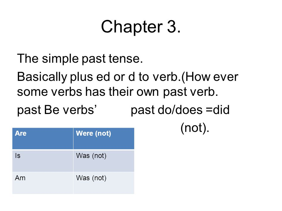Chapter 3. The simple past tense. Basically plus ed or d to verb.(How ever some verbs has their own past verb. past Be verbs' past do/does =did (not).