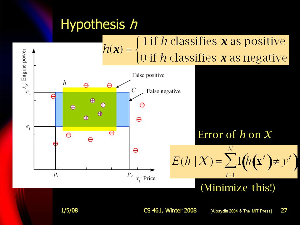 1/5/08CS 461, Winter 200827 Hypothesis h Error of h on X (Minimize this!) [Alpaydin 2004  The MIT Press]
