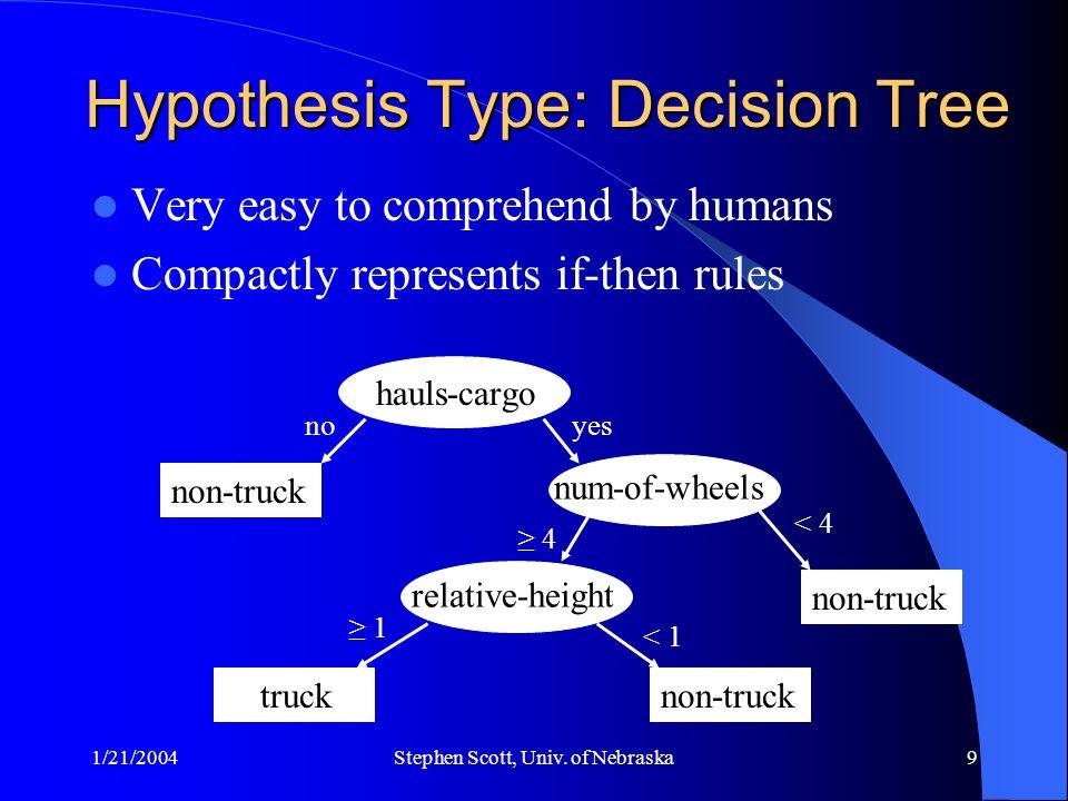 1/21/2004Stephen Scott, Univ. of Nebraska9 Hypothesis Type: Decision Tree num-of-wheels non-truck hauls-cargo relative-height truck yesno non-truck ≥
