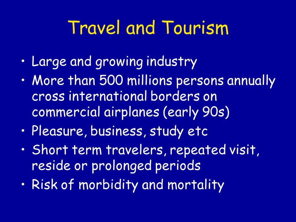 3 International Travel