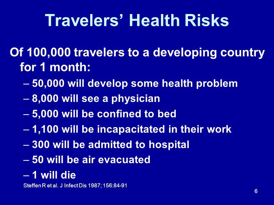 7 Infectious Disease Risks to the Traveler Malaria Diarrhea Leishmaniasis Rabies Dengue Meningococcal Meningitis Schistosomiasis Tuberculosis Leptospirosis Polio Yellow Fever Measles JEV ETC.