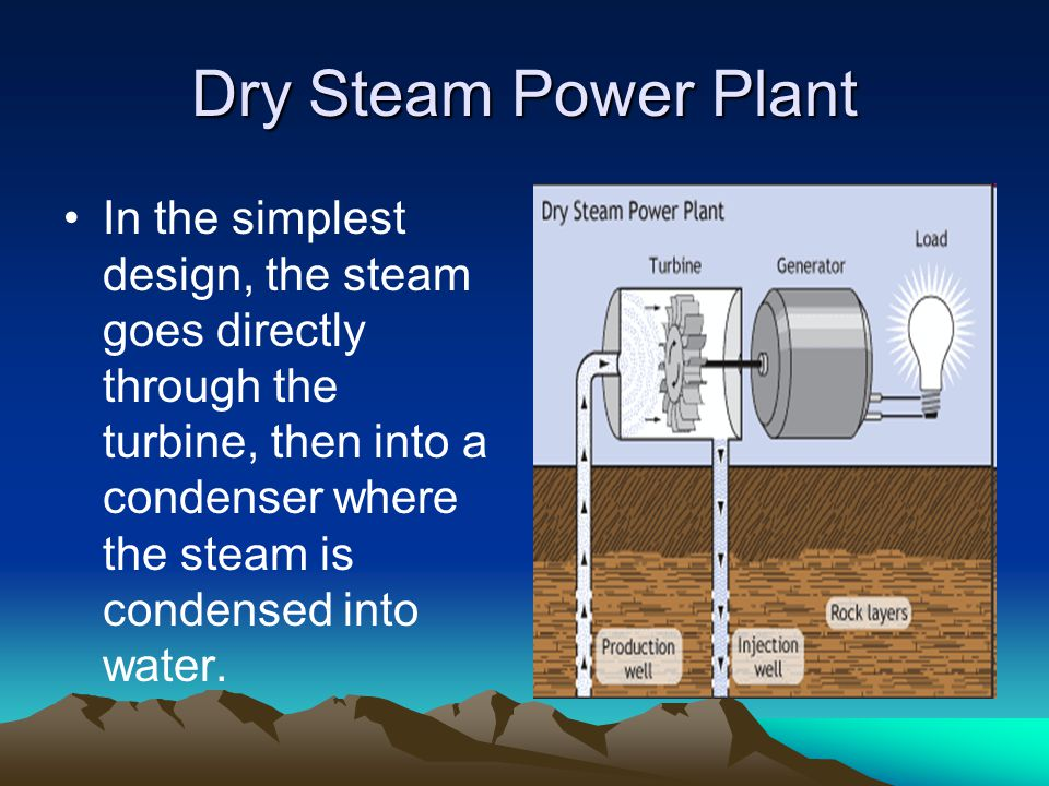 Flash Steam The second design very hot water is depressurized or flashed into steam which can then be used to drive the turbine.