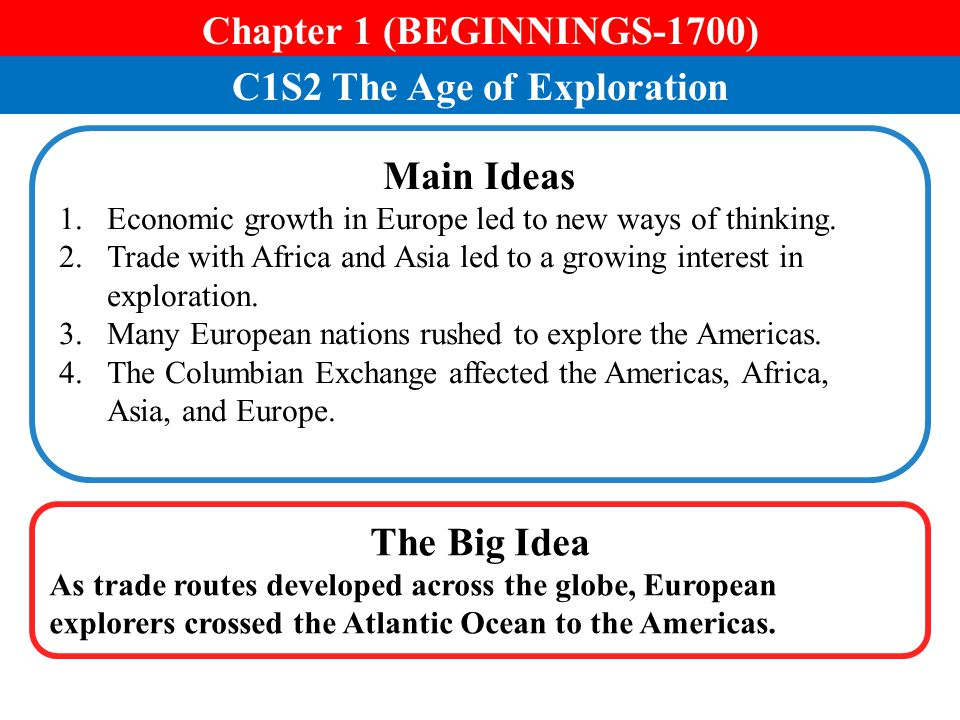 Chapter 15 - The Civil War (1861-1865) C15S5 The Tide of War Turns Main Ideas 1.The Battle of Gettysburg in 1863 was a major turning point in the war.