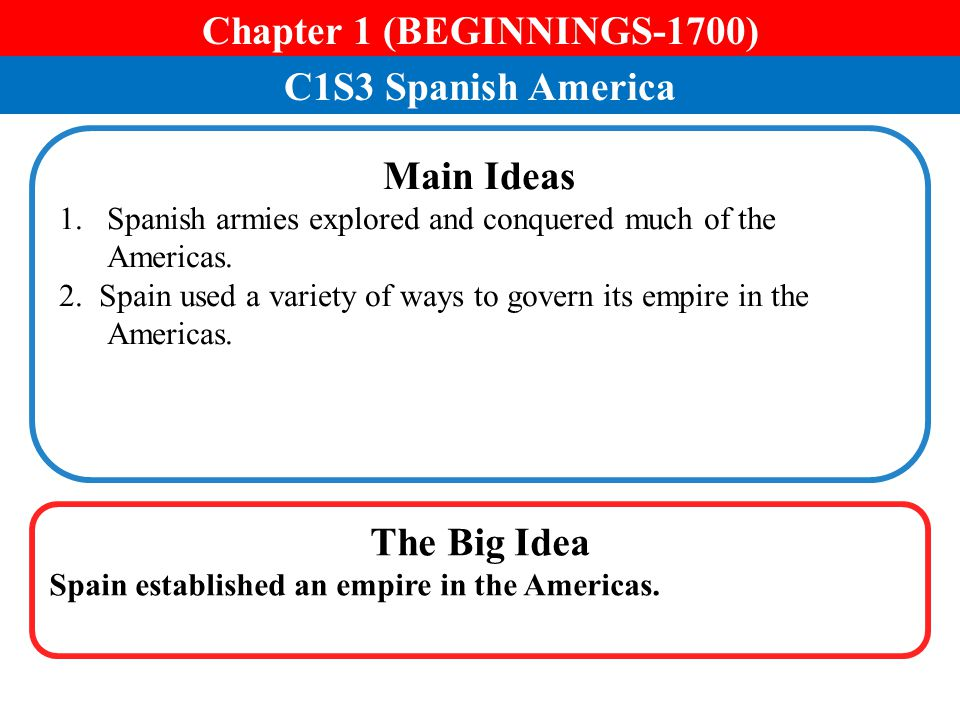 Chapter 20 - America Becomes a World Power (1867-1910)
