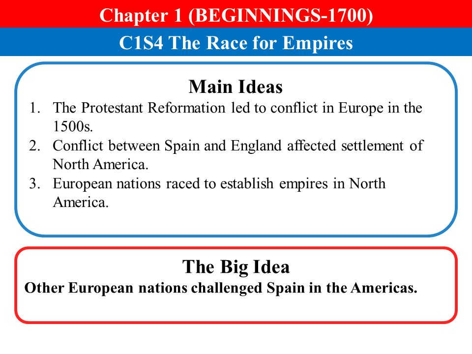 Chapter 2 - The English Colonies (1605-1774)