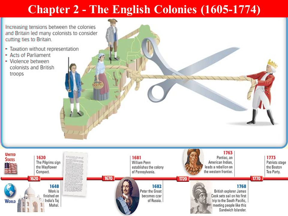 Chapter 12 - The South (1790-1860) C12S3 The Slave System Main Ideas 1.Slaves worked at a variety of jobs on plantations.