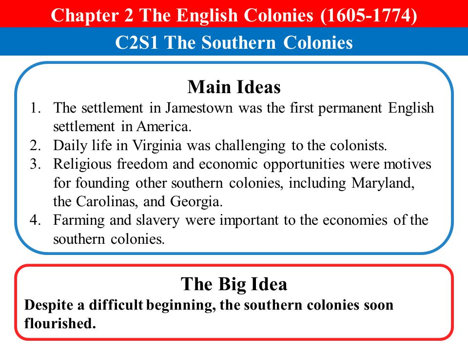 Chapter 14 - A Divided Nation (1848-1860) C14S4 The Nation Divides Main Ideas 1.John Brown's raid on Harpers Ferry intensified the disagreement between free states and slave states.