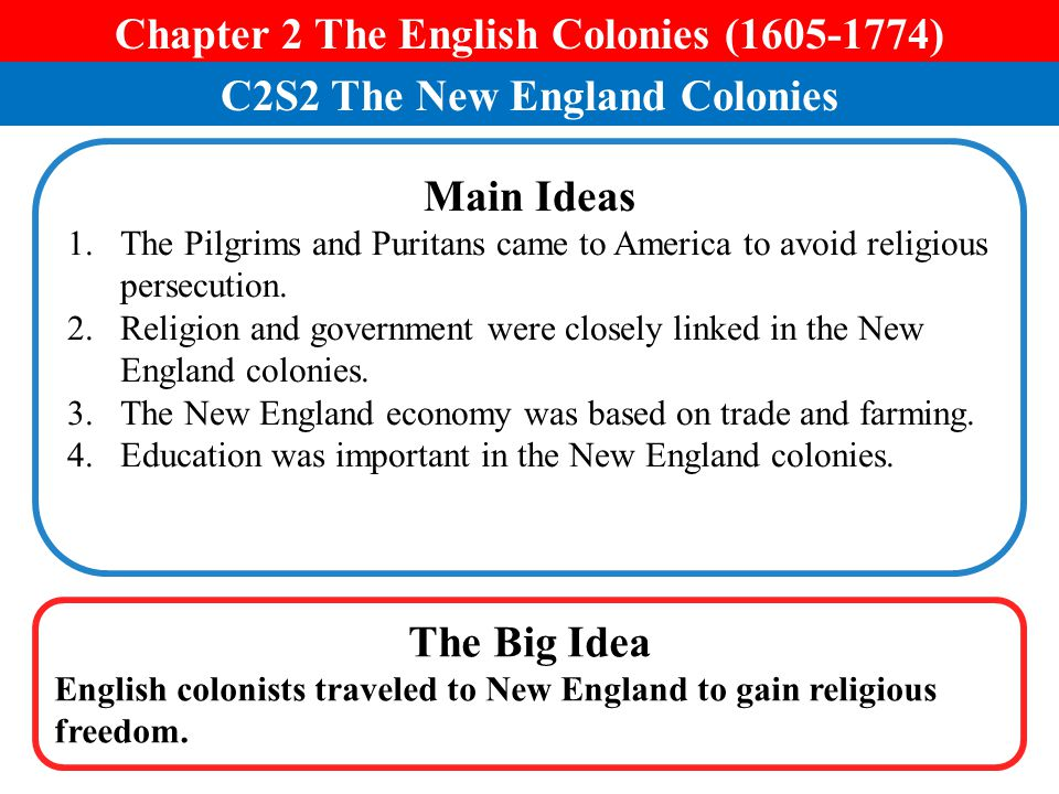 Chapter 2 The English Colonies (1605-1774) C2S3 The Middle Colonies Main Ideas 1.The English created New York, and New Jersey from former Dutch territory.